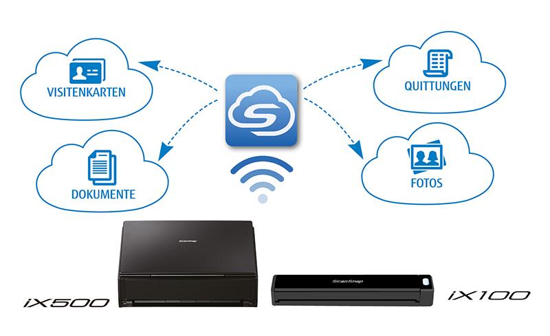 ScanSnap Clolud wird vom Fujitsu ix100 und Fujitsu ix500 unterstützt.